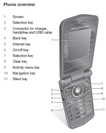 Z555i User Guide